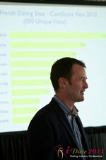 OPW Pre-Session (Mark Brooks) at the 2011 Internet Dating Industry Conference in California