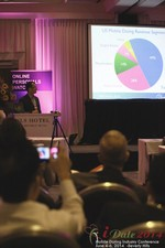 Mark Brooks CEO Courtland Brooks Providing The State Of The Mobile Dating Industry The  at iDate2014 Beverly Hills